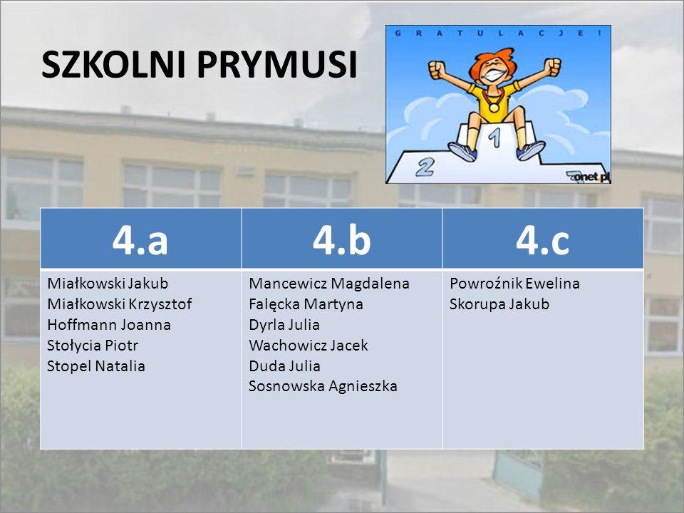 4.a 4.b 4.c SZKOLNI PRYMUSI Miałkowski Jakub Miałkowski Krzysztof