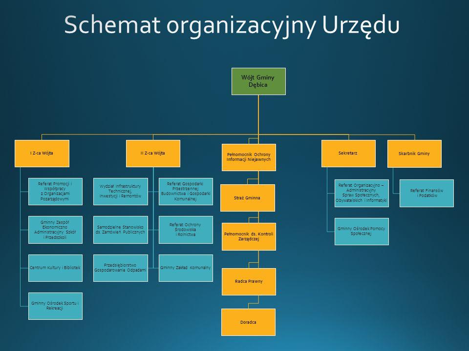 Schemat 0rganizacyjny Urzędu