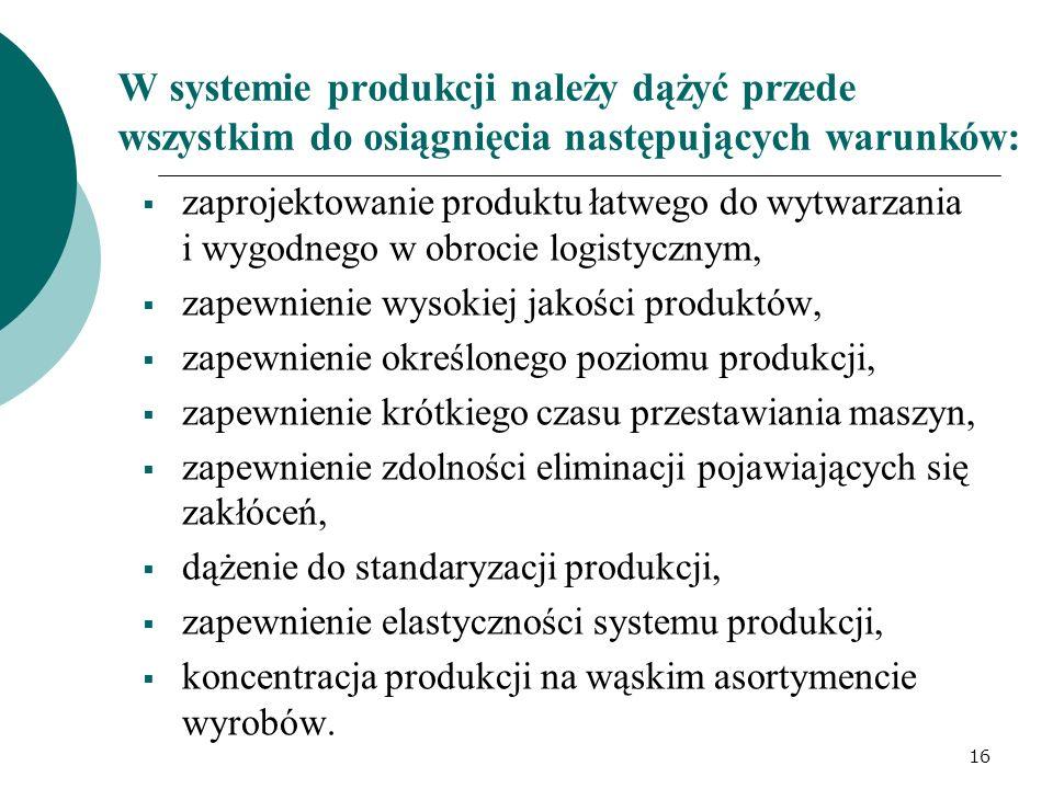 W systemie produkcji należy dążyć przede wszystkim do osiągnięcia następujących warunków: