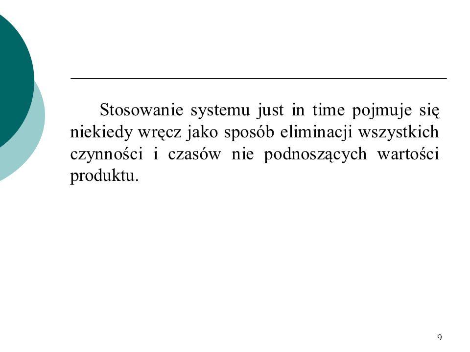 Stosowanie systemu just in time pojmuje się niekiedy wręcz jako sposób eliminacji wszystkich czynności i czasów nie podnoszących wartości produktu.