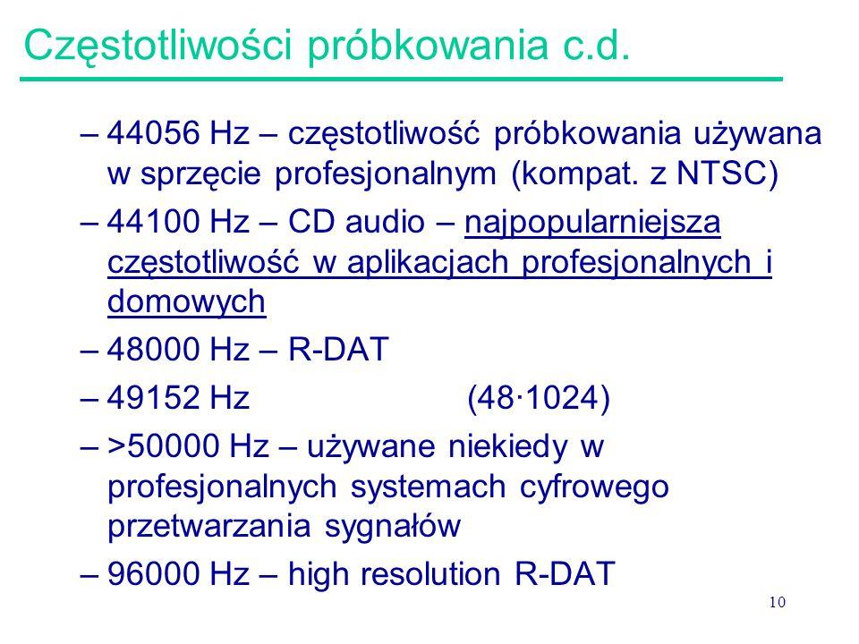 Częstotliwości próbkowania c.d.