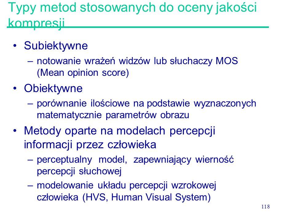 Typy metod stosowanych do oceny jakości kompresji