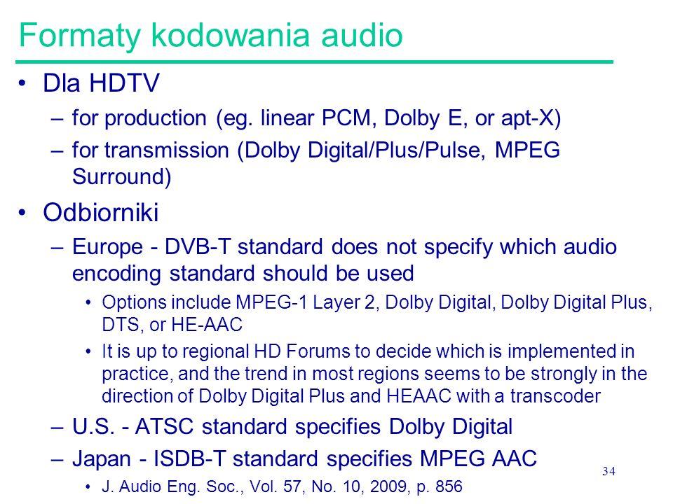 Formaty kodowania audio