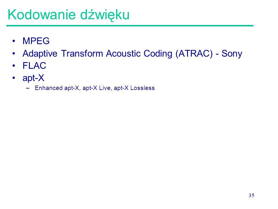 Kodowanie dźwięku MPEG