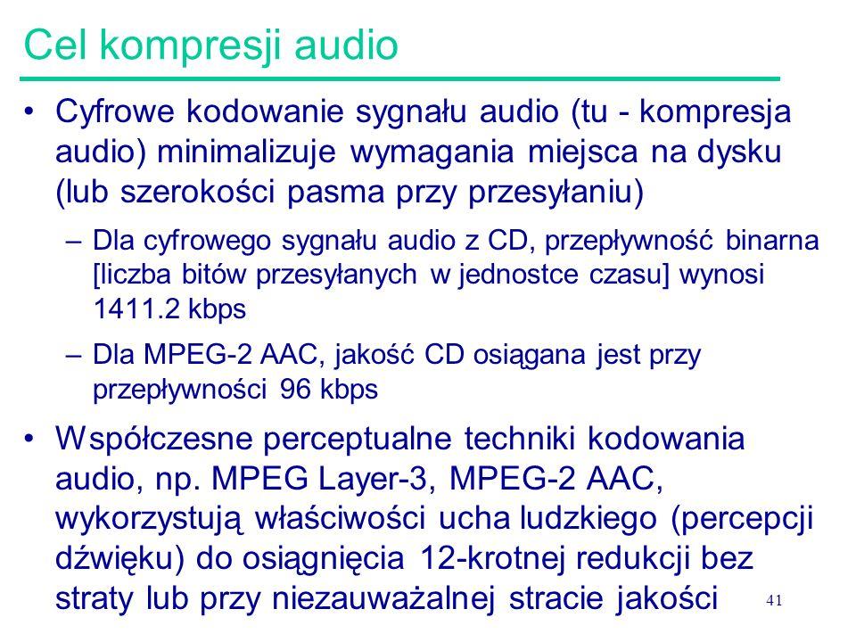 Cel kompresji audio