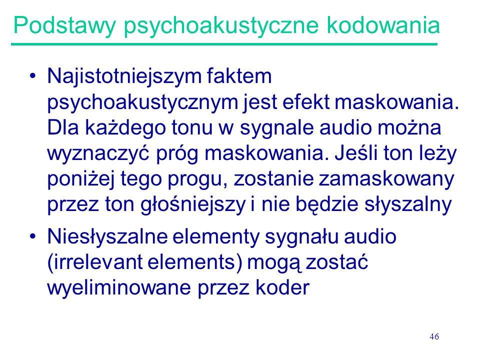Podstawy psychoakustyczne kodowania