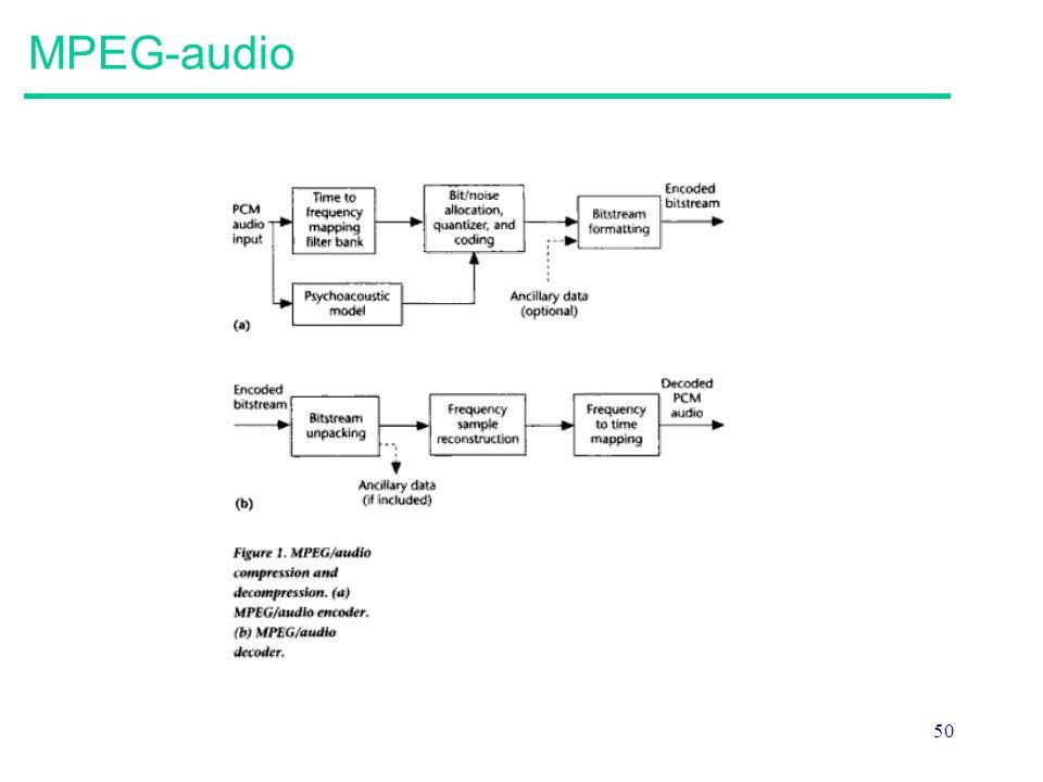 MPEG-audio