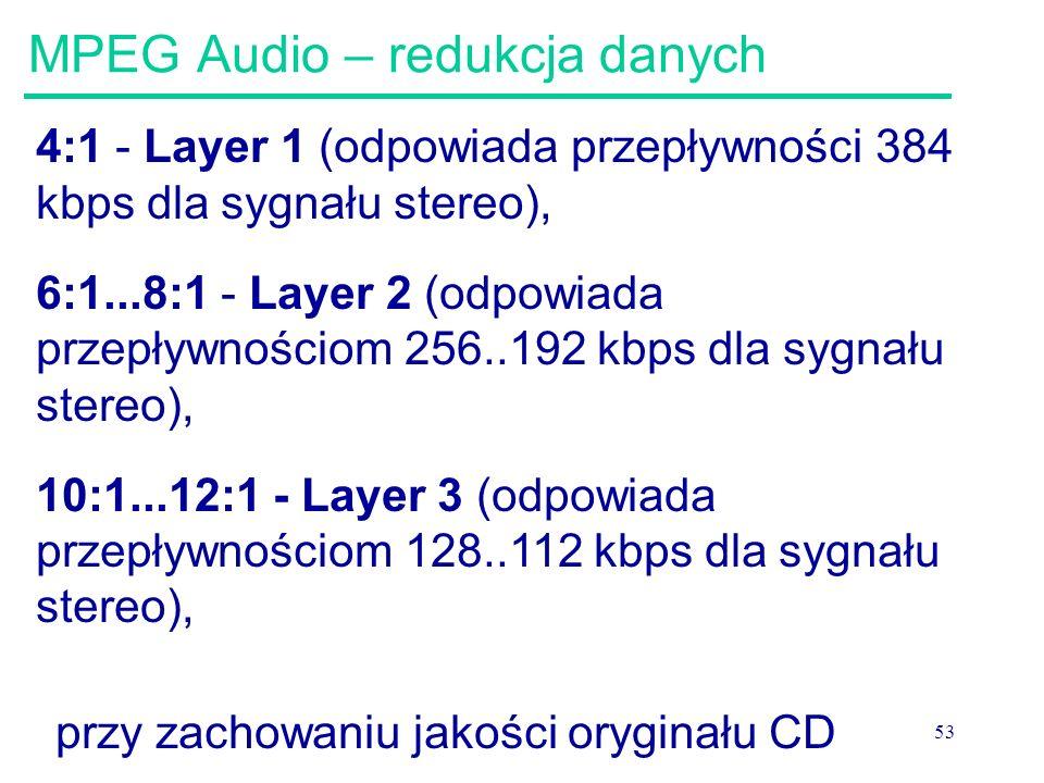 MPEG Audio – redukcja danych