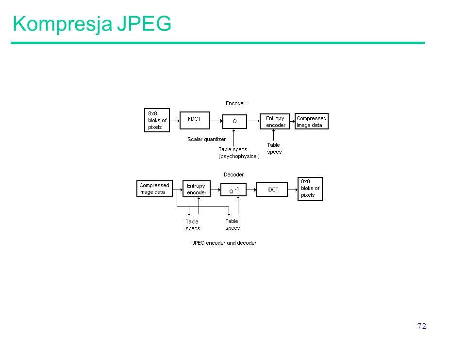 Kompresja JPEG