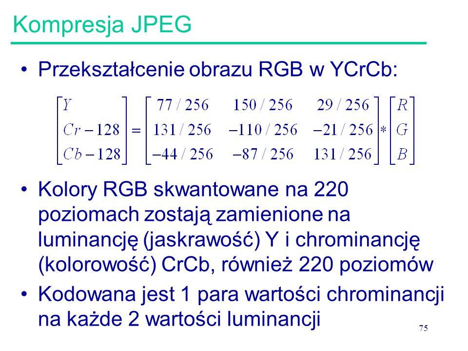 Kompresja JPEG Przekształcenie obrazu RGB w YCrCb: