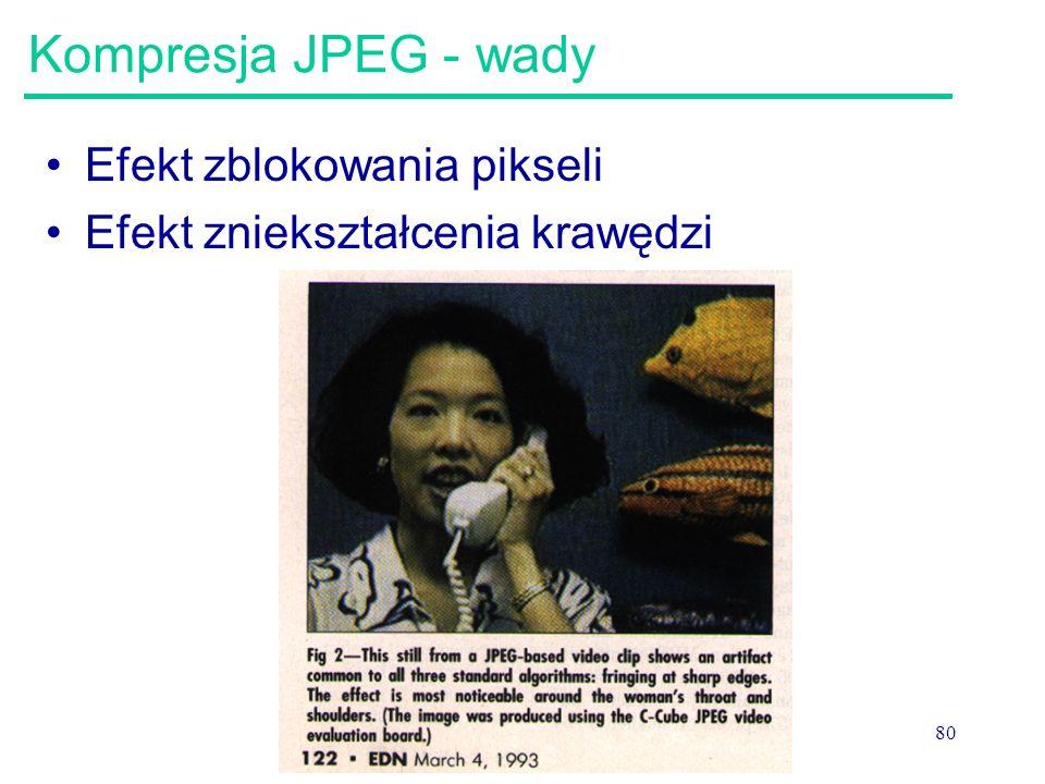 Kompresja JPEG - wady Efekt zblokowania pikseli