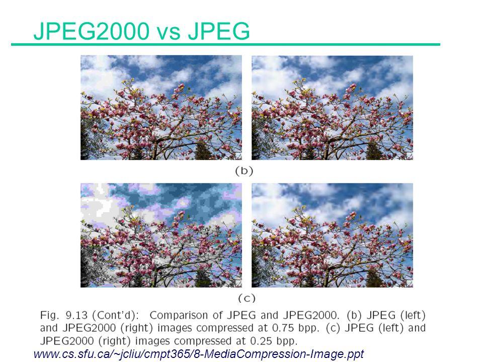 JPEG2000 vs JPEG www.cs.sfu.ca/~jcliu/cmpt365/8-MediaCompression-Image.ppt