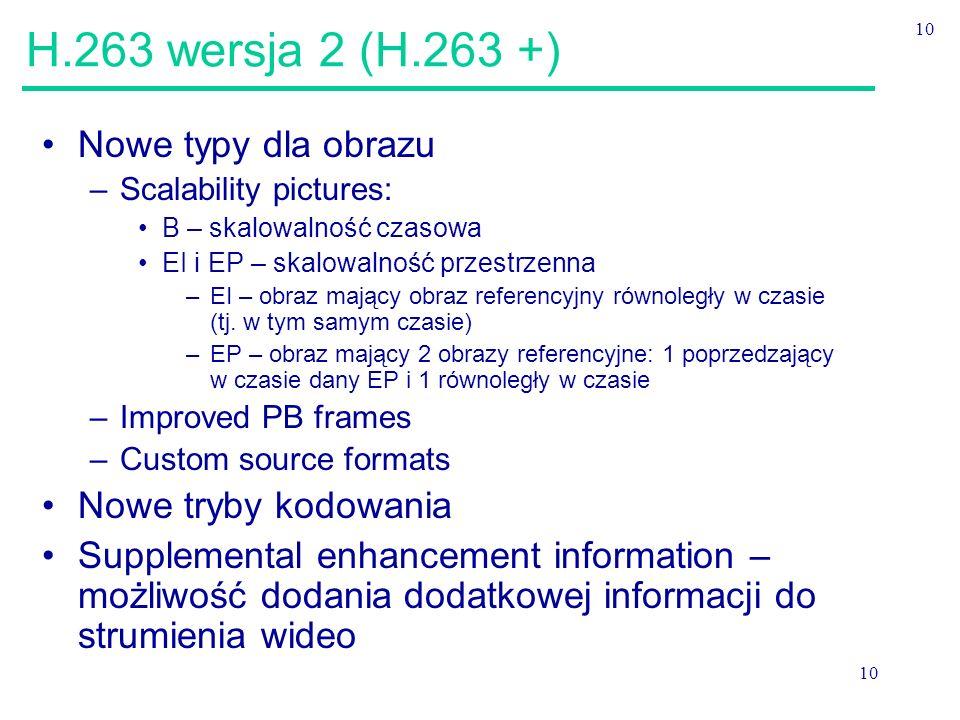 H.263 wersja 2 (H.263 +) Nowe typy dla obrazu Nowe tryby kodowania