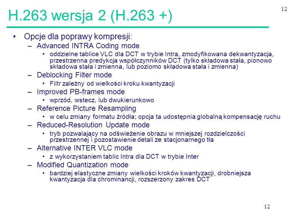 H.263 wersja 2 (H.263 +) Opcje dla poprawy kompresji: