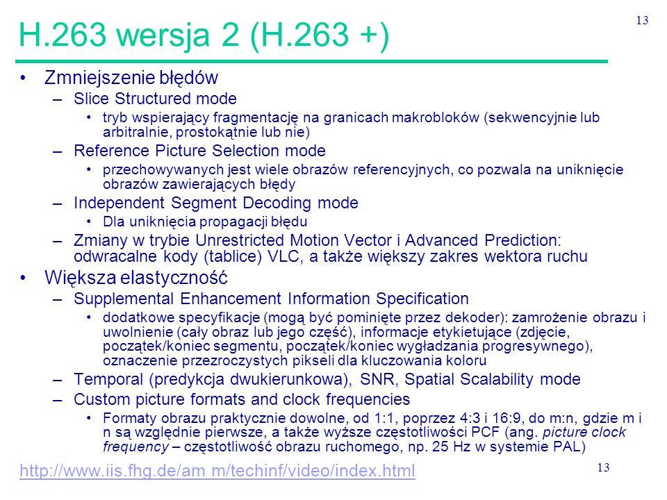 H.263 wersja 2 (H.263 +) Zmniejszenie błędów Większa elastyczność