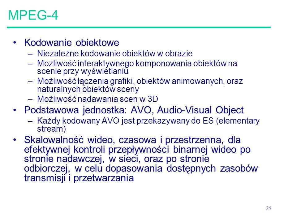 MPEG-4 Kodowanie obiektowe