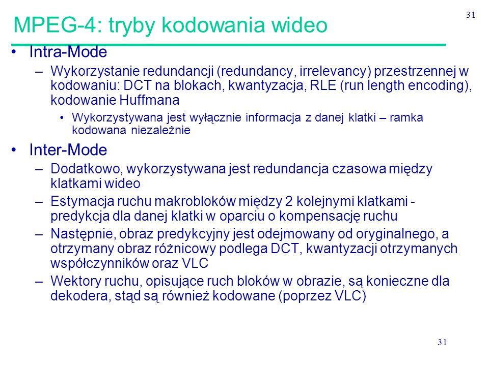 MPEG-4: tryby kodowania wideo