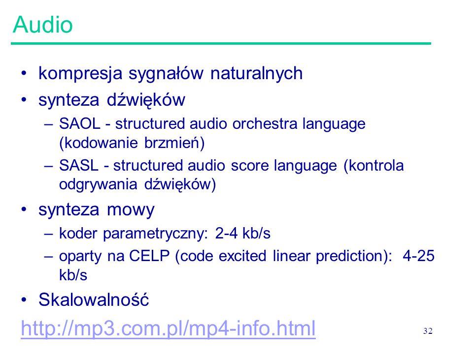 Audio http://mp3.com.pl/mp4-info.html kompresja sygnałów naturalnych