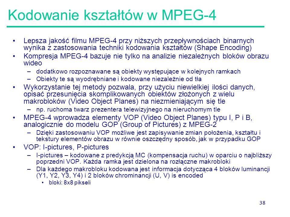 Kodowanie kształtów w MPEG-4
