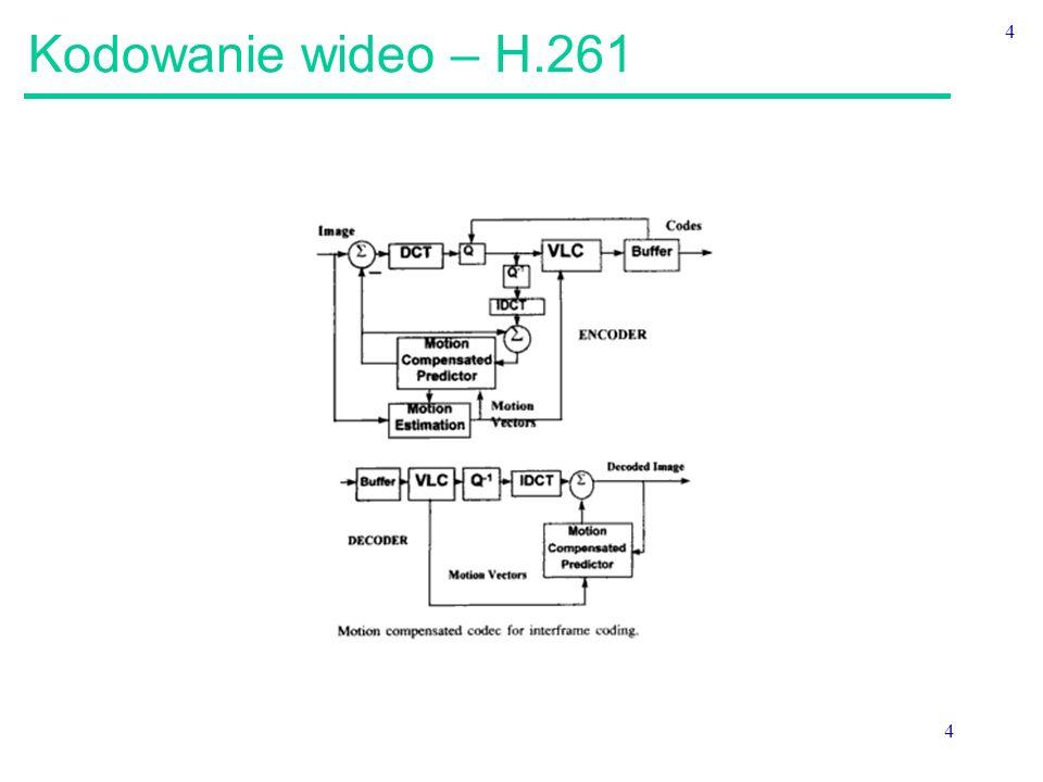 Kodowanie wideo – H.261 4
