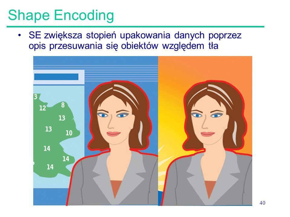 Shape Encoding SE zwiększa stopień upakowania danych poprzez opis przesuwania się obiektów względem tła.