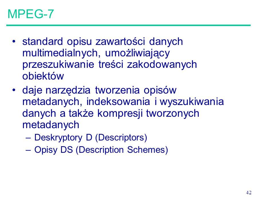 MPEG-7 standard opisu zawartości danych multimedialnych, umożliwiający przeszukiwanie treści zakodowanych obiektów.
