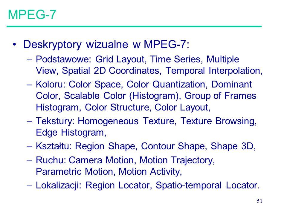 MPEG-7 Deskryptory wizualne w MPEG-7: