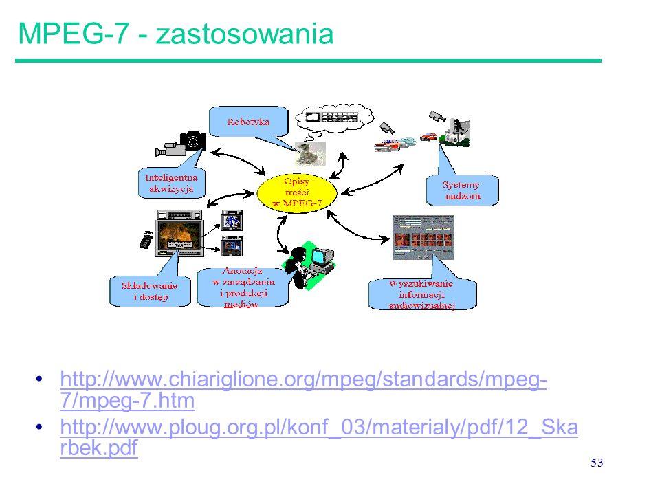 MPEG-7 - zastosowania http://www.chiariglione.org/mpeg/standards/mpeg-7/mpeg-7.htm.