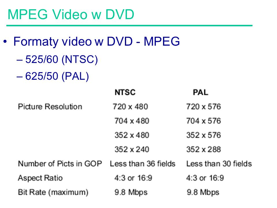 MPEG Video w DVD Formaty video w DVD - MPEG 525/60 (NTSC) 625/50 (PAL)