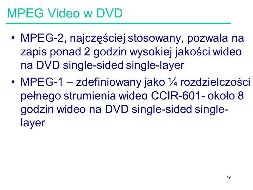 MPEG Video w DVD MPEG-2, najczęściej stosowany, pozwala na zapis ponad 2 godzin wysokiej jakości wideo na DVD single-sided single-layer.