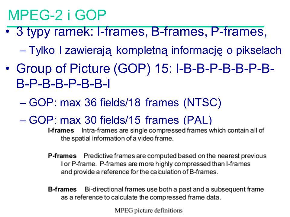 MPEG-2 i GOP 3 typy ramek: I-frames, B-frames, P-frames,