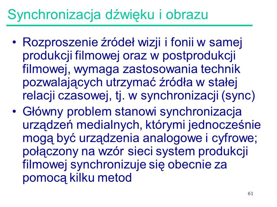 Synchronizacja dźwięku i obrazu