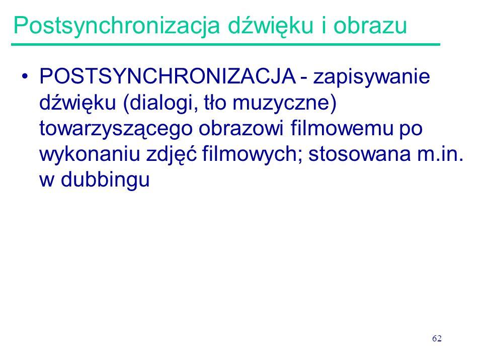 Postsynchronizacja dźwięku i obrazu
