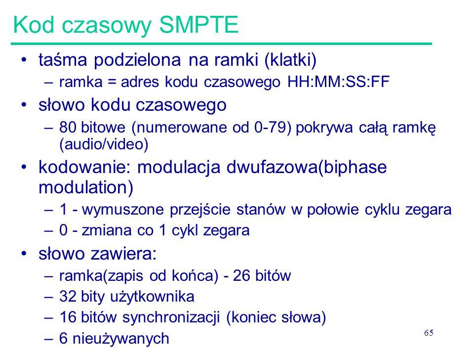 Kod czasowy SMPTE taśma podzielona na ramki (klatki)