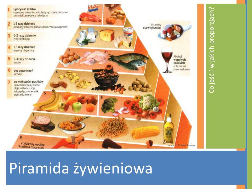 Piramida żywieniowa Co jeść i w jakich proporcjach