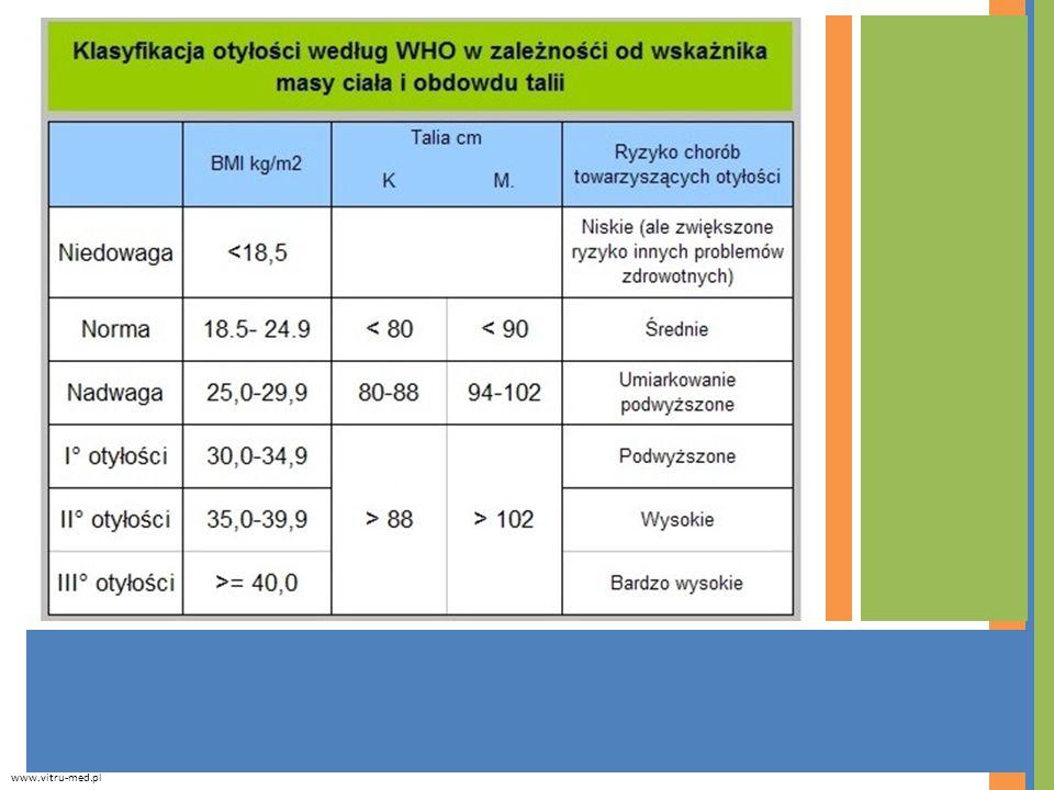 www.vitru-med.pl