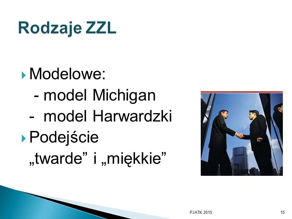 Rodzaje ZZL Modelowe: - model Michigan - model Harwardzki Podejście
