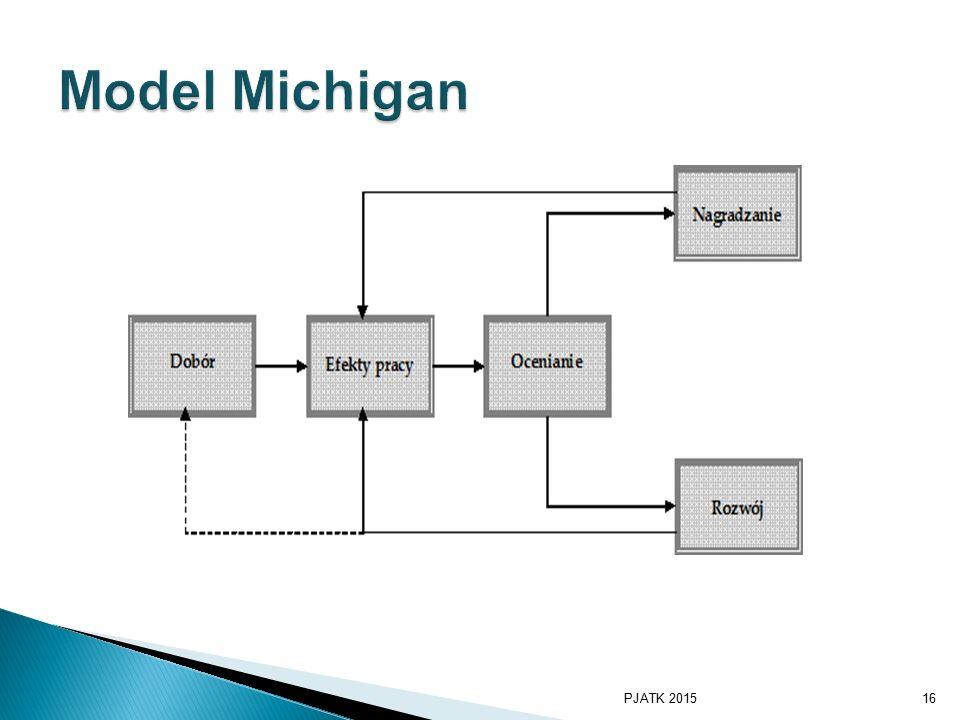 Model Michigan PJATK 2015