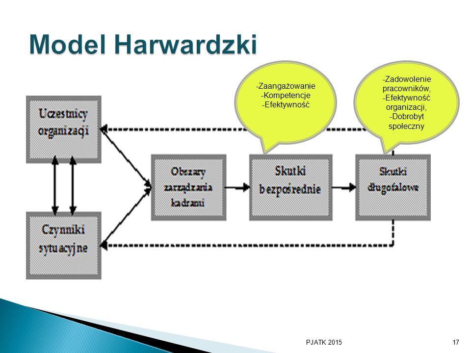 Model Harwardzki -Zadowolenie pracowników, -Zaangażowanie -Kompetencje