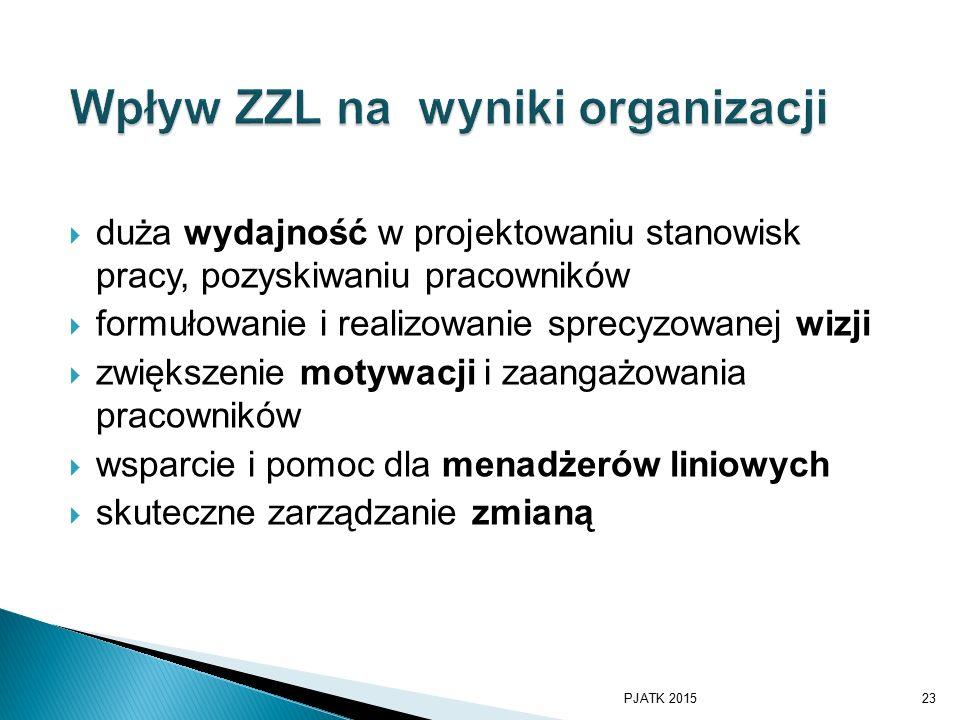 Wpływ ZZL na wyniki organizacji