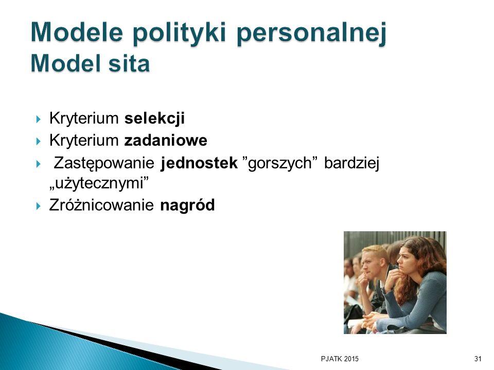 Modele polityki personalnej Model sita