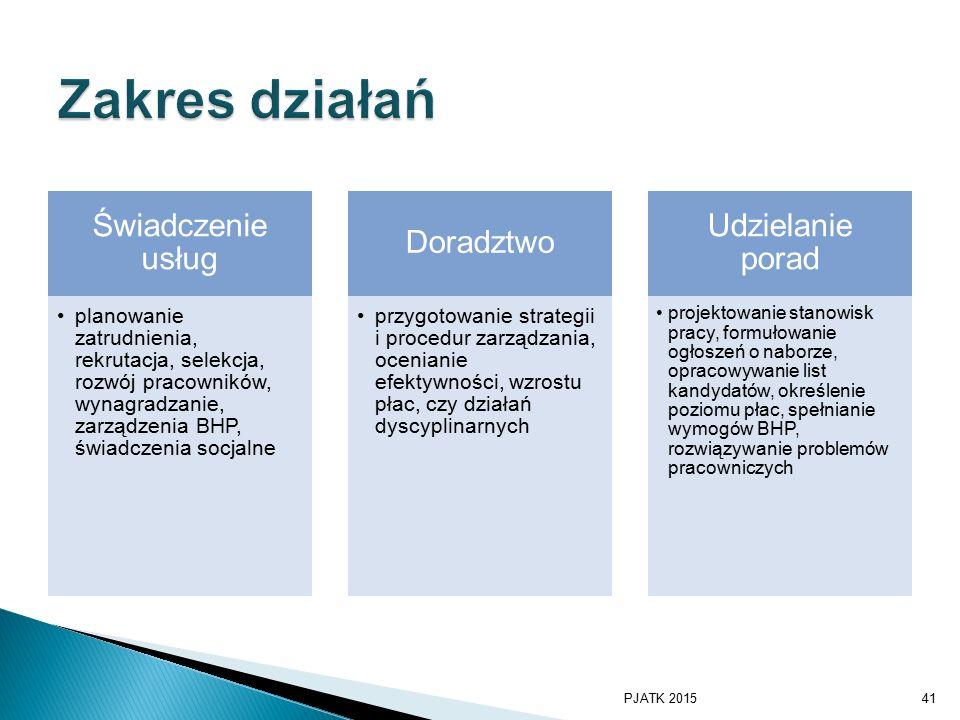 Zakres działań Świadczenie usług Doradztwo Udzielanie porad