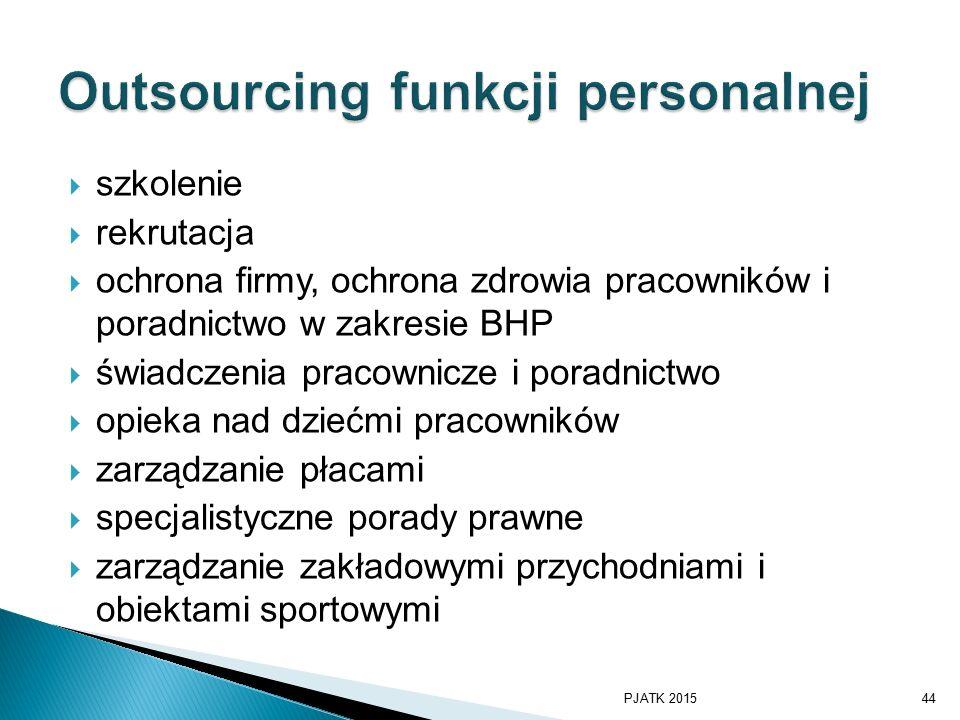 Outsourcing funkcji personalnej