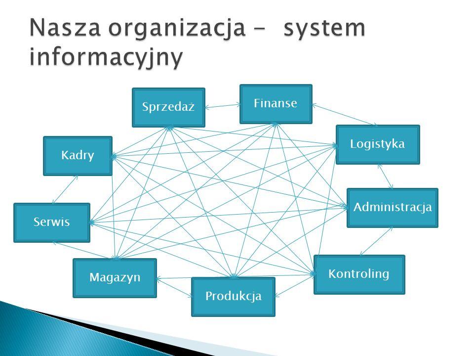 Nasza organizacja - system informacyjny