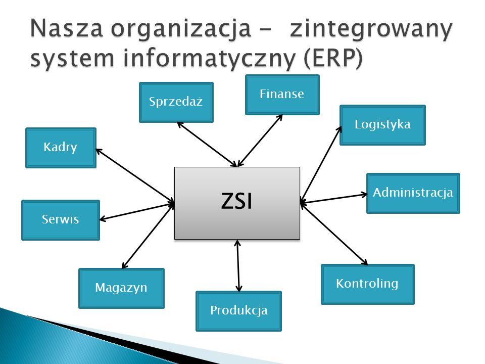Nasza organizacja - zintegrowany system informatyczny (ERP)