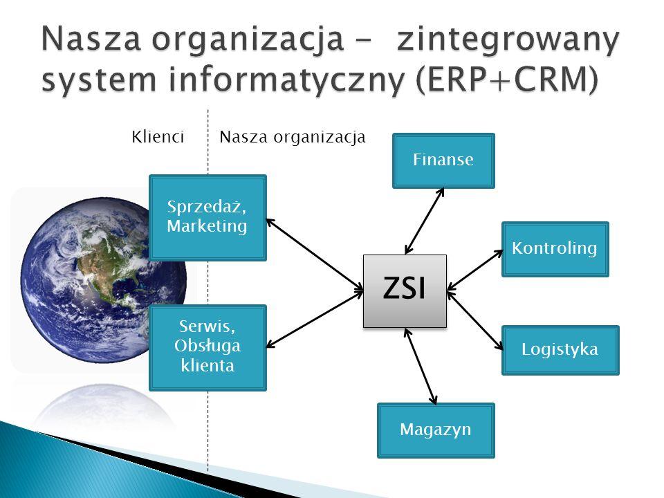 Nasza organizacja - zintegrowany system informatyczny (ERP+CRM)