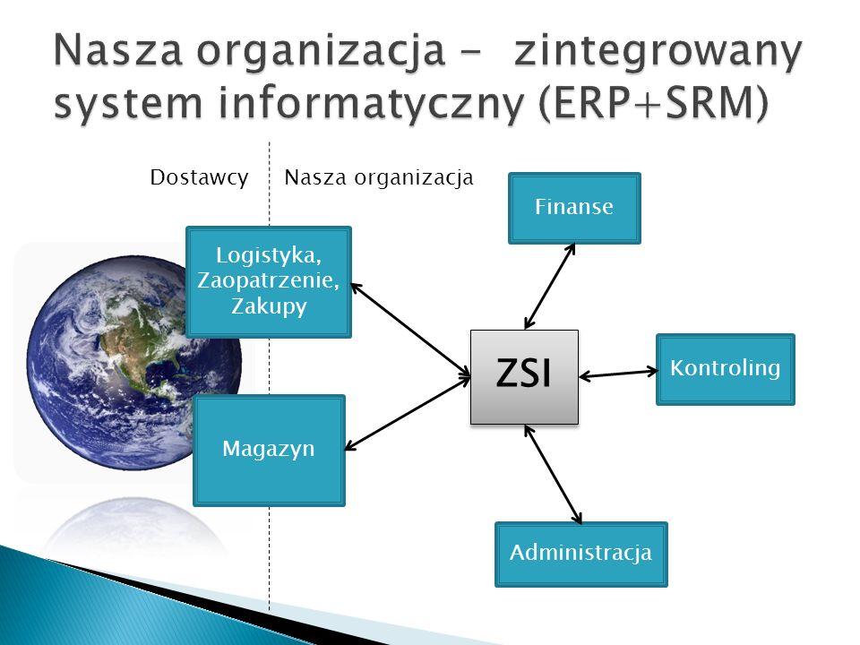 Nasza organizacja - zintegrowany system informatyczny (ERP+SRM)