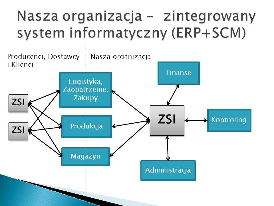 Nasza organizacja - zintegrowany system informatyczny (ERP+SCM)