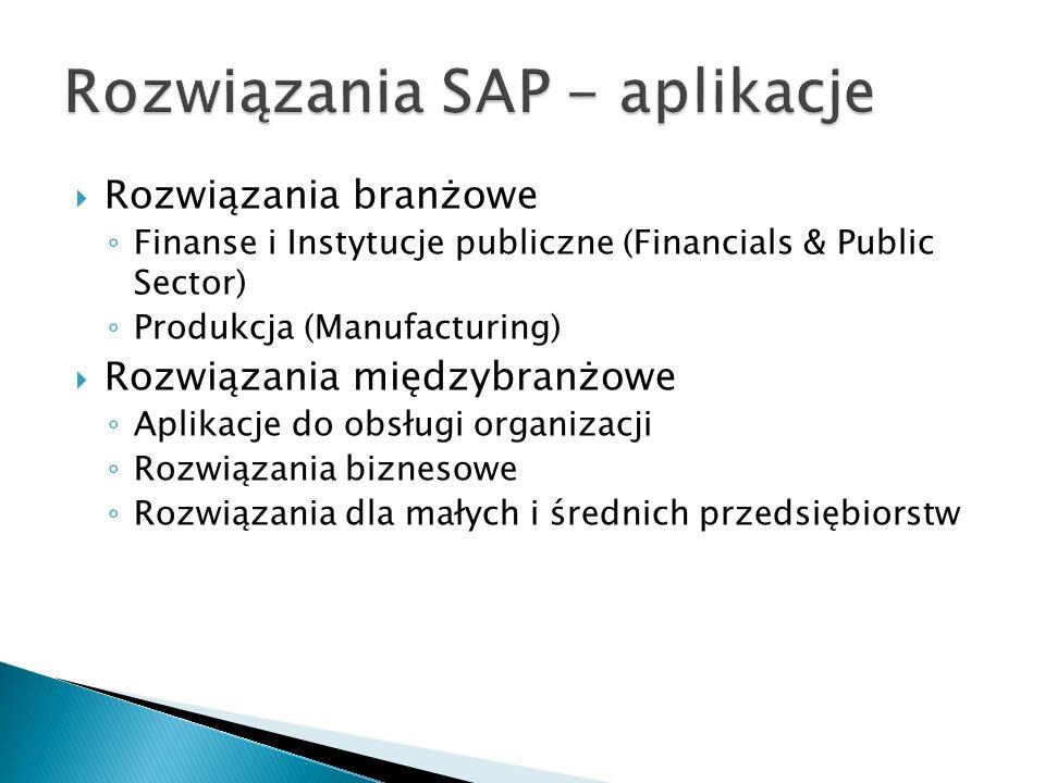 Rozwiązania SAP - aplikacje