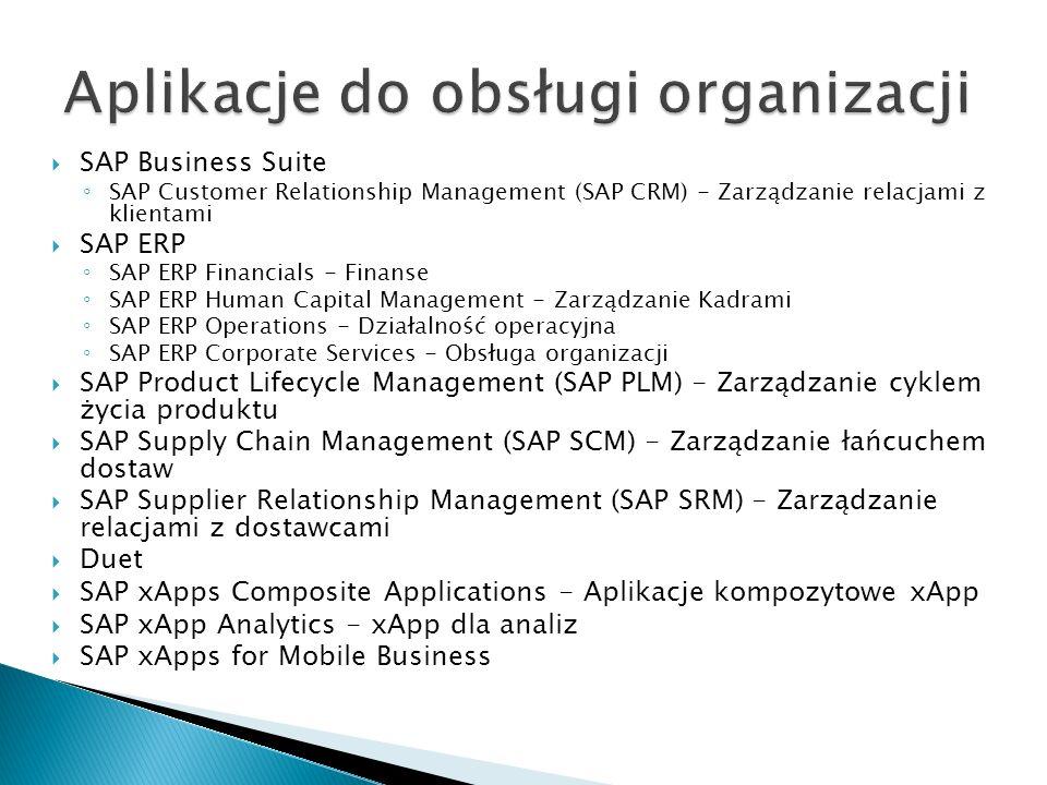 Aplikacje do obsługi organizacji